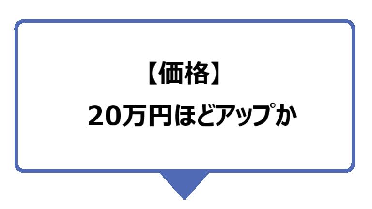 新型WRX S4の価格は、20万円ほどアップか